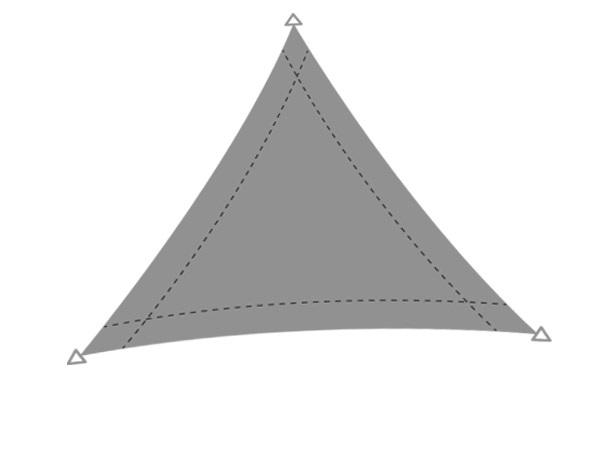 Sonnensegel-Dreieck